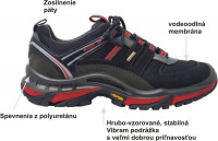 Športovo turistická obuv Graninge Offroad
